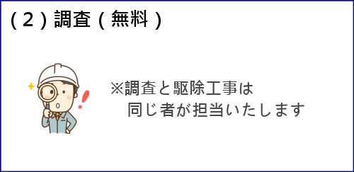 (2) 調査