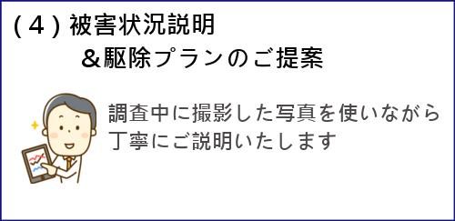(4) 被害状況説明・駆除プランのご提案