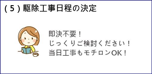 (5) 駆除工事日程の決定